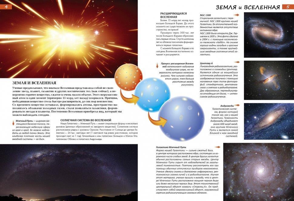 Енциклопедія планета земля