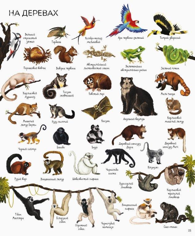 1000 назв тварин Ранок