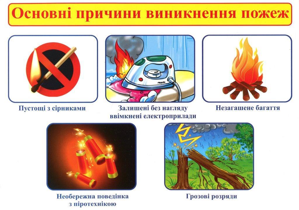 Картки Правила пожежної безпеки